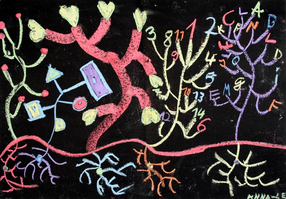 Pflanzen über und unter der Erde von Anna Lena (9)